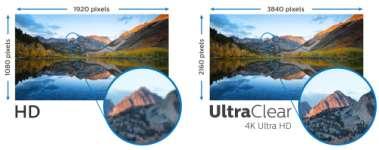 Résolution UltraClear 4K UHD