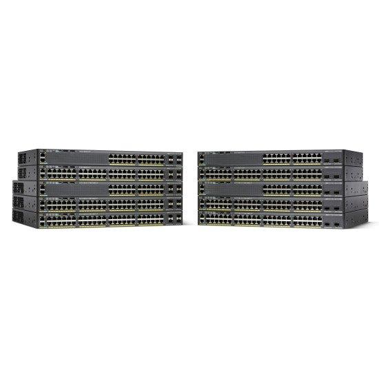 Cisco Catalyst 2960-XR Switch Gigabit Ethernet